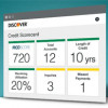 Discover Credit Scorecard 200