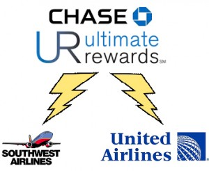 UR Points Transfer Instantly to United and Southwest
