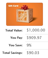 Cardpool Home Depot Savings