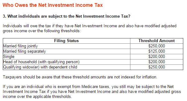 Net Investment IncomeTax - Chart