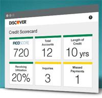 Discover Credit Scorecard-200
